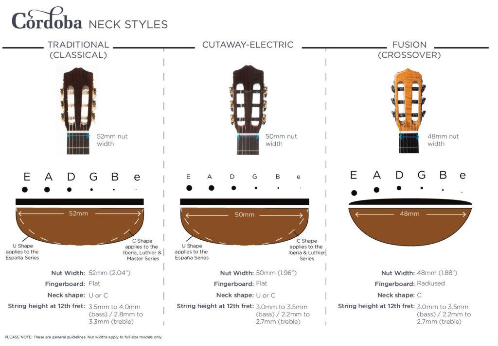 Cordoba Neck Styles Cordoba Guitars